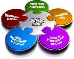 Esquema de marketing social